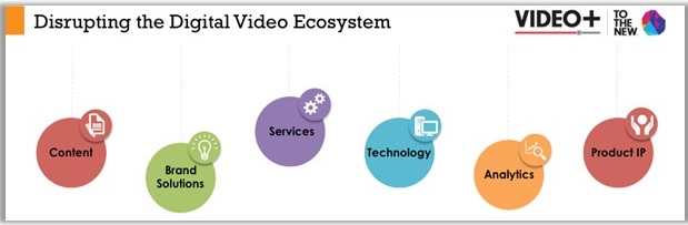 TO THE NEW launches VIDEO+ to help brands capitalize on the power of Digital Video 2