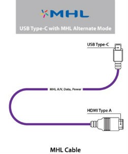 MHL-USB-Type-C-Connector