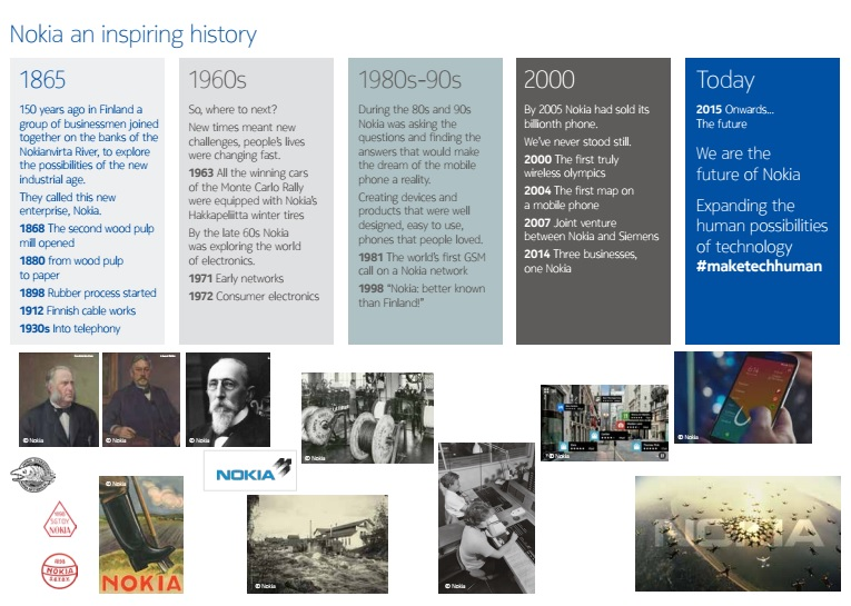 Nokia at 150: from pulp mill to the Programmable World 1