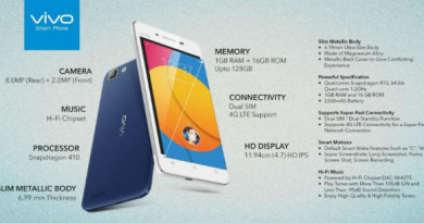 Vivo-Y-Series-models-in-India