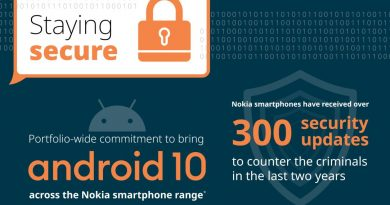 How up-to-date software and data security can improve your smartphone experience 2