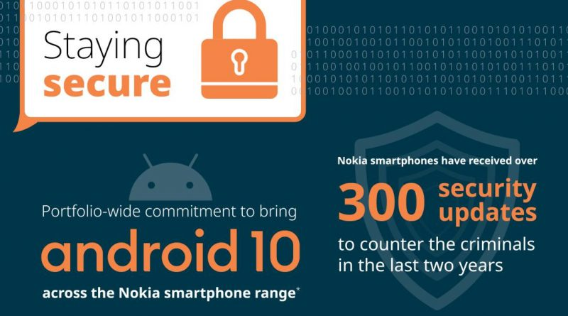 How up-to-date software and data security can improve your smartphone experience 1