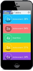 Meritnation.com-Math-Tables-App