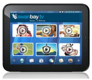 swanbay.tv