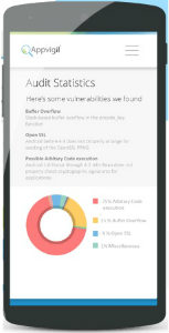 Appvigil-B2B-cloud-based-android-app-security-solution