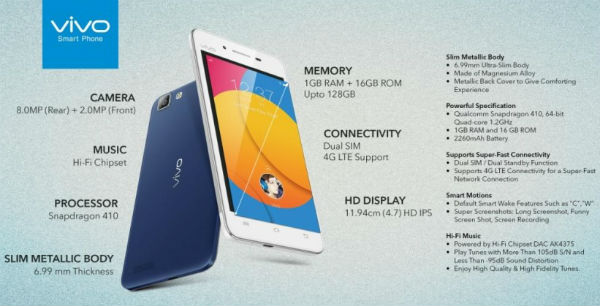 Vivo unveils new Y Series models in India 1