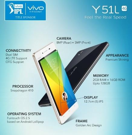 vivo-Y51L