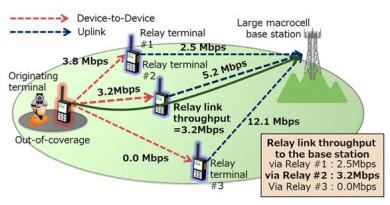 NEC-Device-to-Device-communication-technology
